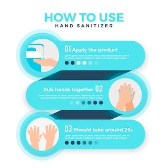 Infografica per l'utilizzo di un disinfettante per le mani con dettagli