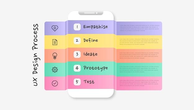 Процесс проектирования ux инфографики. красочный современный процесс инфографики шаблон.