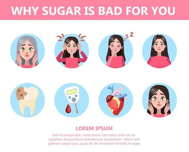 너무 많은 설탕이 왜 당신에게 나쁜지 인포 그래픽.