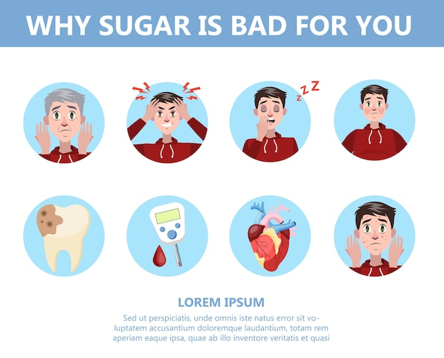 Infographic why too much sugar is bad for you.