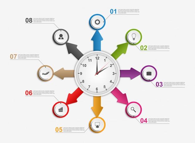 矢印と中央の時計のインフォグラフィック。