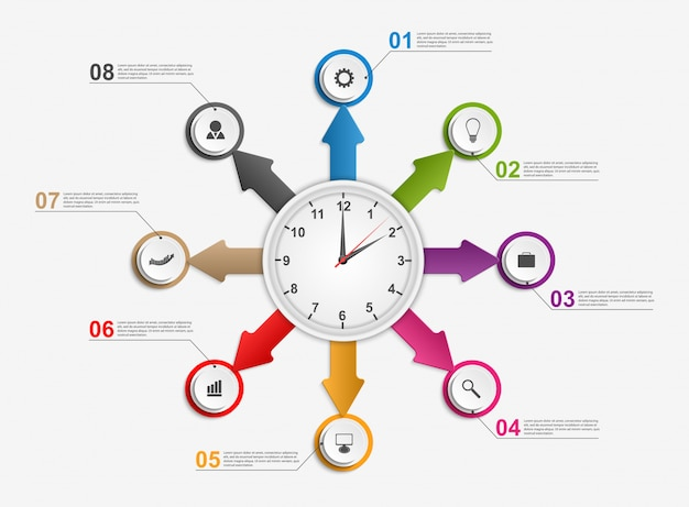 Infographic with arrows and clock in the centre.