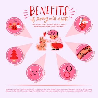 Infographic with benefits of living with a pet