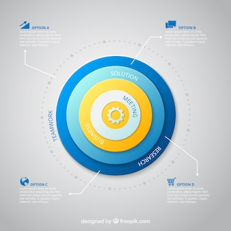 Infographic with circles