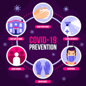 Infographic with coronavirus prevention methods