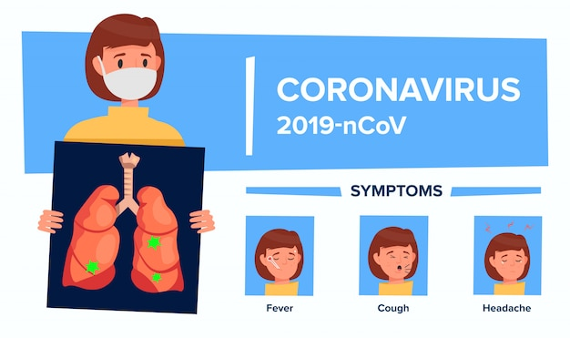 Infographic with details about coronavirus. ncov symptoms.