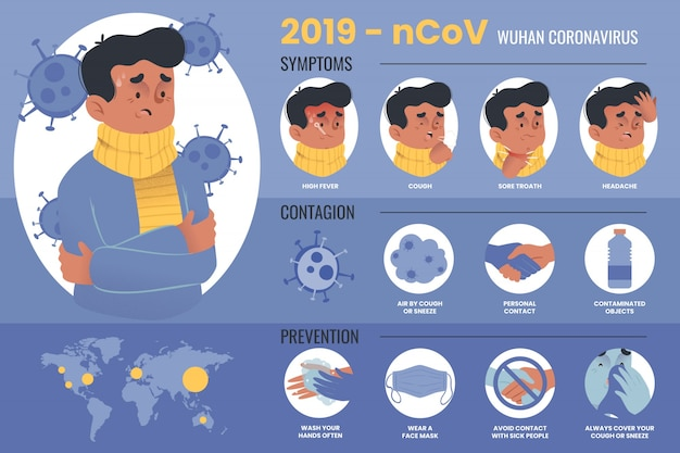Infographic with details about coronavirus with illustrated sick man