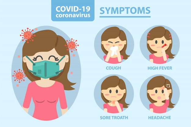 Infographic with details about coronavirus with sick woman.