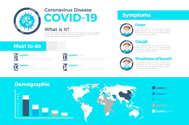 Infographic with details about coronavirus
