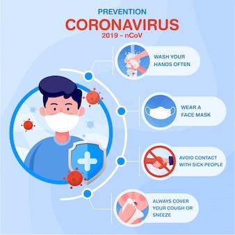マスクの顔とシールドを身に着けている男とコロナウイルス防止の詳細についてのインフォグラフィックは、フラットスタイルの世界コロナウイルスとcovid-19発生とパンデミック攻撃の概念でウイルスを保護します。