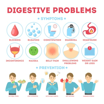 Infographic with intestine problems. diarrhea and stomach