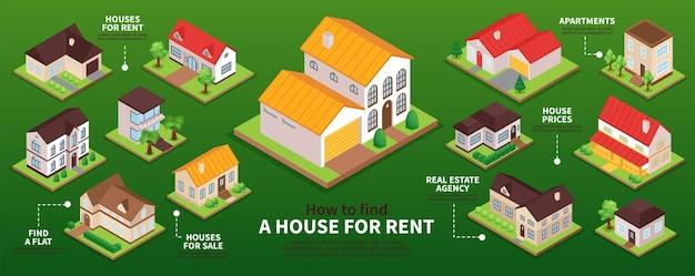 Infografica con case private isometriche in vendita e in affitto illustrazione 3d