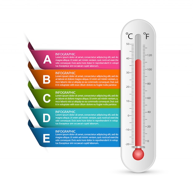 Infographic with pictured thermometer.