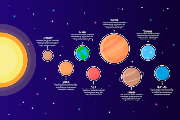 Infographic with solar system