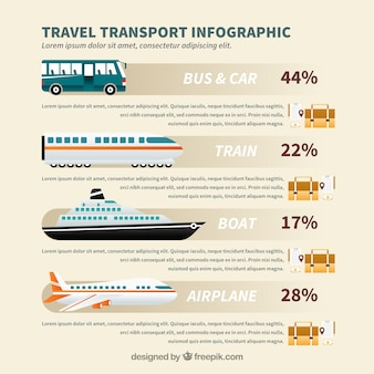 Infographic with travel transport design