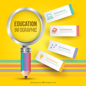 Infographic with various options for education issues