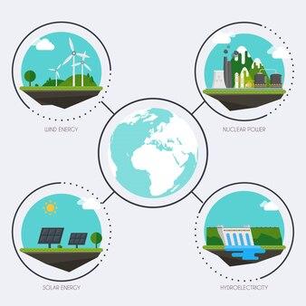 Набор различных видов производства электроэнергии. концепция ландшафта и промышленных зданий фабрики infographic.