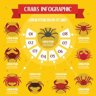 Раки инфографики баннер концепции. плоская иллюстрация концепции плаката вектора крабов infographic для сети