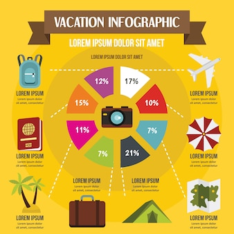 Отпуск инфографики концепции. плоская иллюстрация концепции вектора плаката каникул infographic для сети