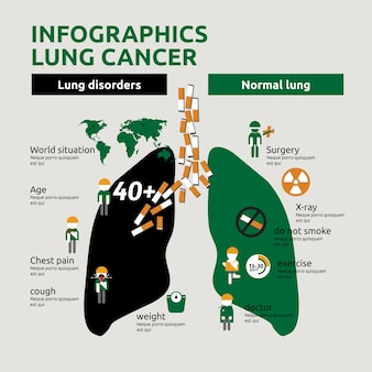 Infographics about lung cancer risk factors and symptoms