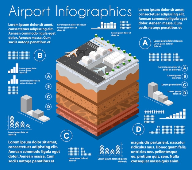 Infographics airport geological and underground layers of soil under the isometric slice of the natural landscape