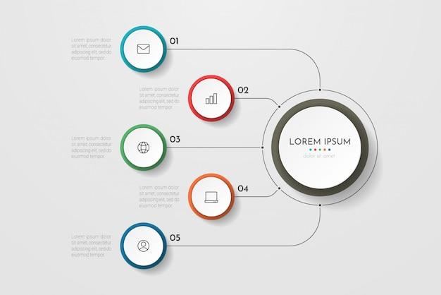 Инфографика бизнес-процесс с пятью шагами или вариантами кругов. визуализация данных.