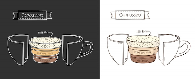 Infographics of cappuccino in a cut on dark