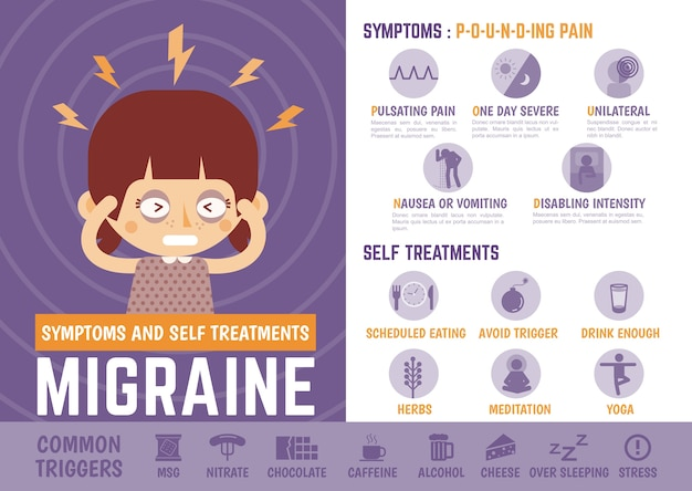 Infographics cartoon character about migraine signs and self treatments