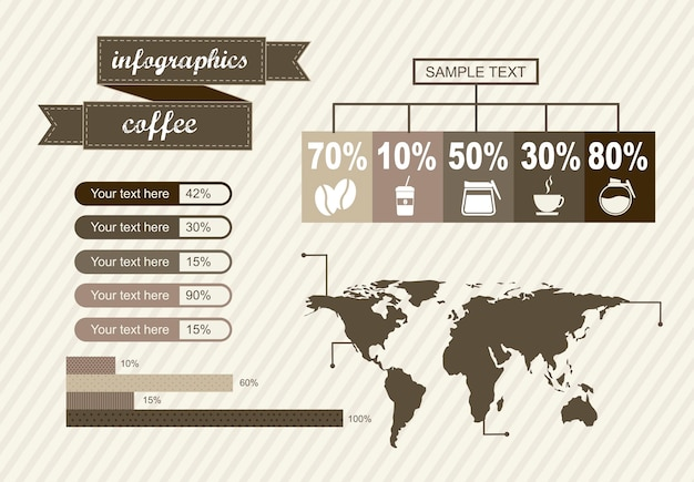 Infographics of coffee vintage style vector illustration