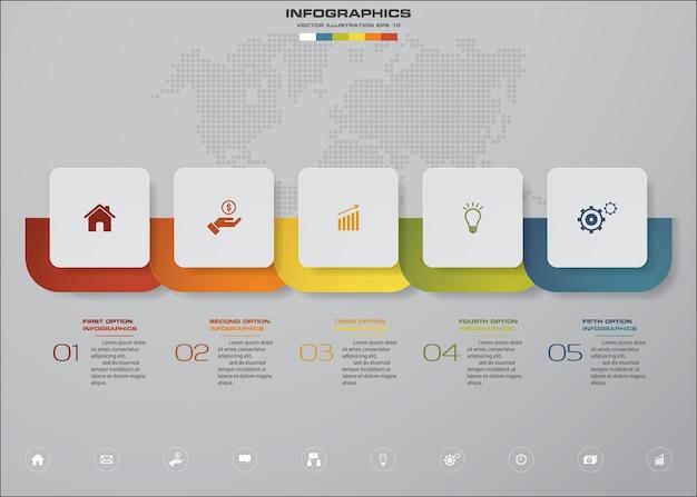 Infographics design with 5 steps timeline for presentation.