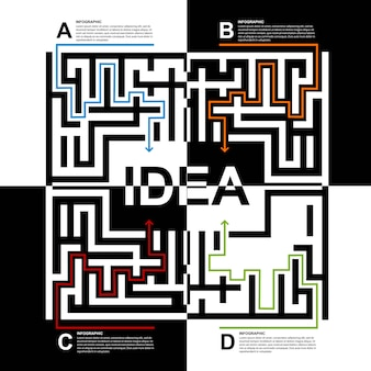 Infographics in the form of a maze.