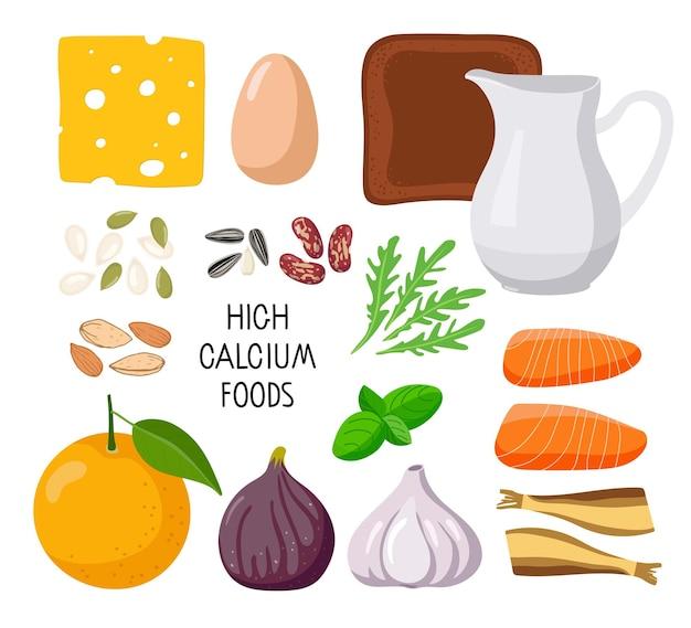 Инфографика продукты с высоким содержанием кальция здоровый образ жизни влияние на кости и нервно-мышечную систему