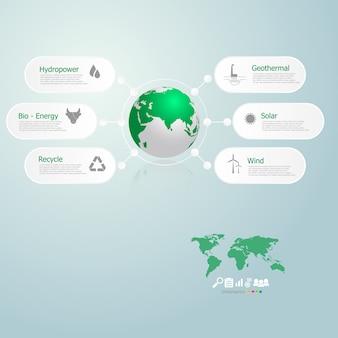 Инфографика зеленой энергии в мире