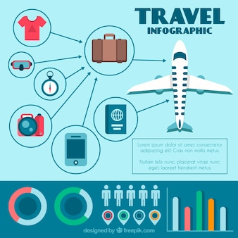 Infographics of travel elements in flat design
