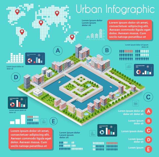都市インフラストラクチャーのインフォグラフィックス