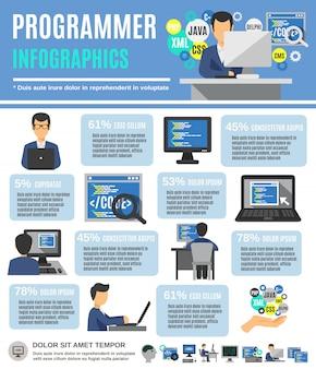 プログラマーinfographics set