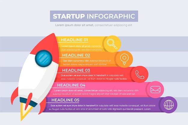 Инфографика стартап