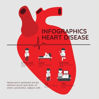 Infographics. symptoms of heart disease