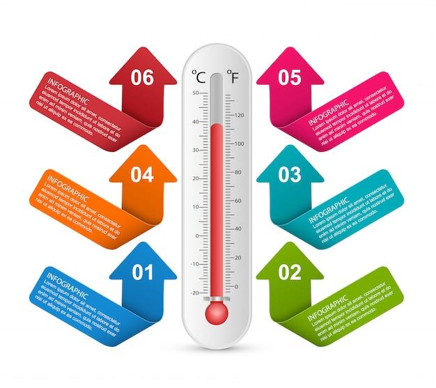 インフォグラフィック温度計デザインテンプレート。