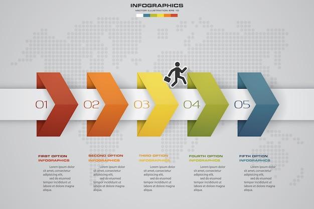 インフォグラフィックスのタイムラインは、プレゼンテーションの5つのステップで構成されています。