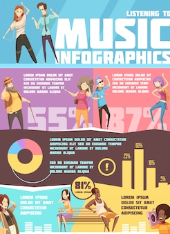 Infographics with information and charts about people