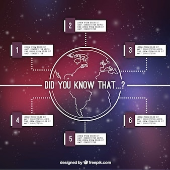 Infographics with planet earth