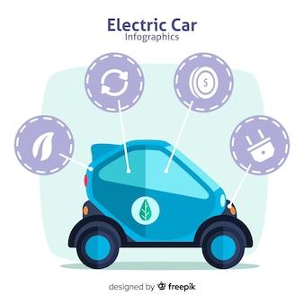 電気自動車のinfographics
