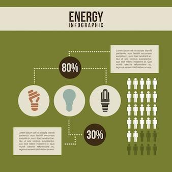 緑の背景上のエネルギーのinfographics
