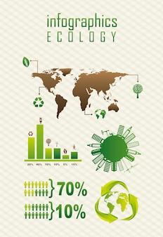 生態学ヴィンテージスタイルのベクトル図のinfographics