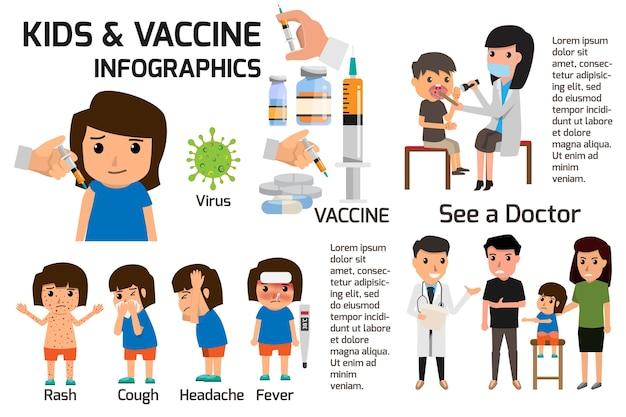 ワクチン接種の概念のinfographics。