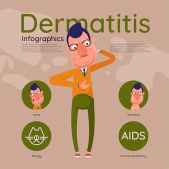 皮膚炎のinfographics