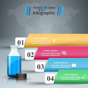 医療のinfographics。