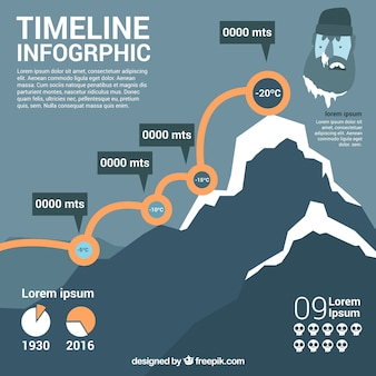 Infography about the ascent of a mountain