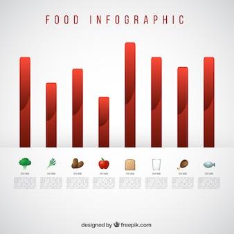 영양에 관한 정보